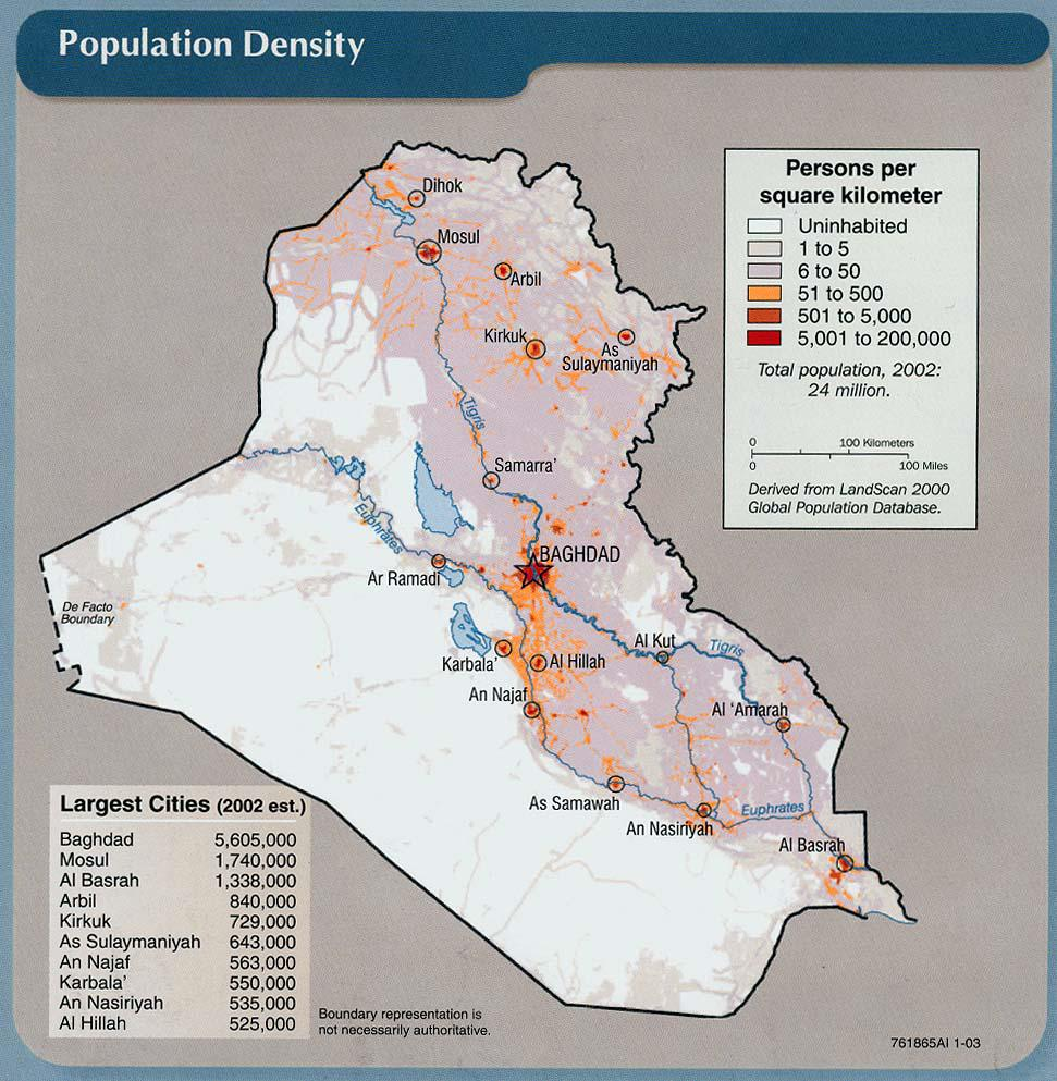 Iraq Population